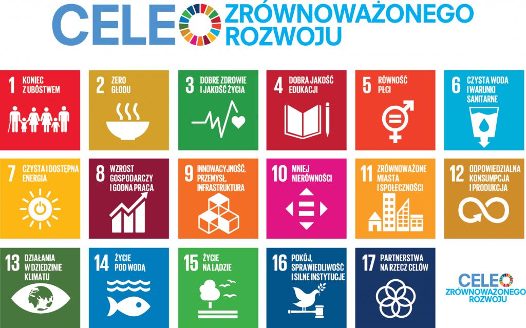 tablica prezentująca listę z 17 Celami Zrównoważonego Rozwoju