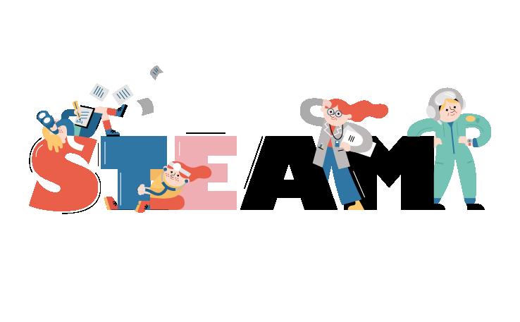 ilustracja do artykułu o metodzie STEAM składająca się z dużych rozmiarów liter S, T, E, A, M, w których otoczeniu znajduje się kilka postaci